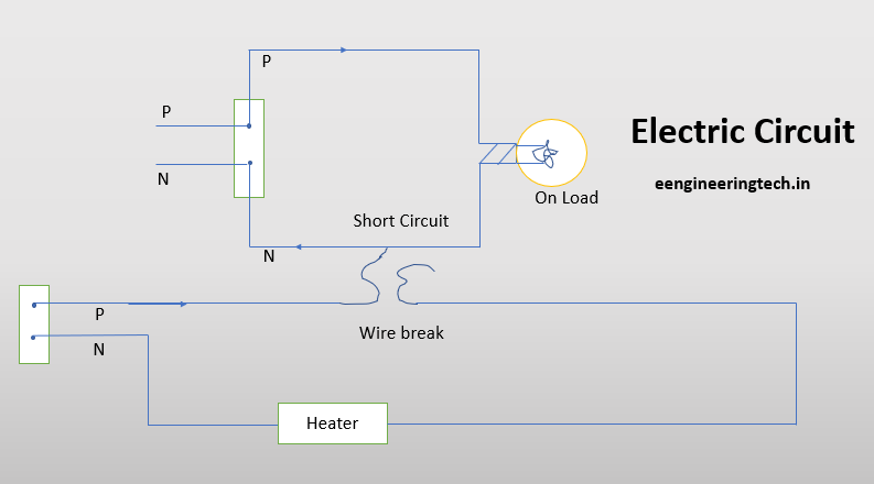 What are the Five basic electric circuits