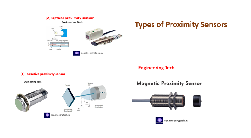 What is Proximity Sensor & their types